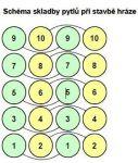 Protipovodňový pytel - dvoukomorový 1