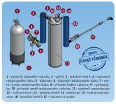 tlakový rozstřikovač TR18l